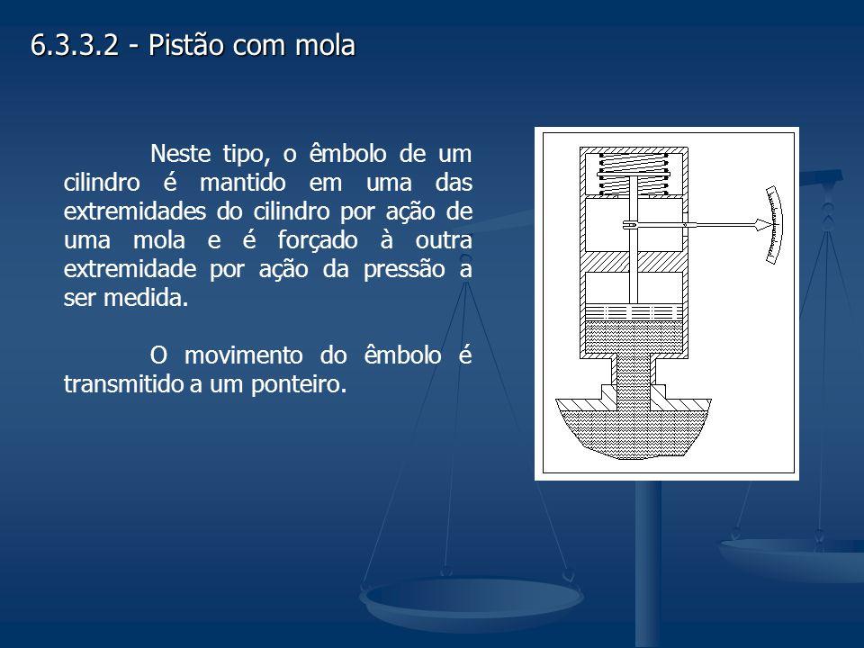 6.3.3.2 - Pistão com mola Neste tipo, o êmbolo de um cilindro é mantido em uma das extremidades do cilindro por ação de uma mola e é forçado à outra e