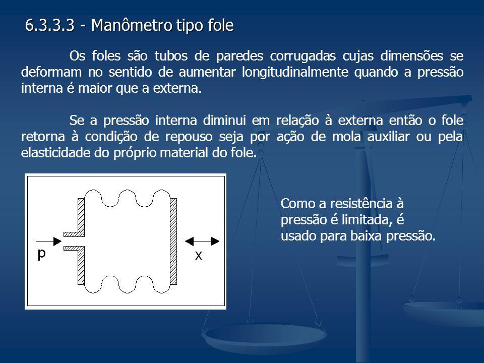 6.3.3.3 - Manômetro tipo fole Os foles são tubos de paredes corrugadas cujas dimensões se deformam no sentido de aumentar longitudinalmente quando a p