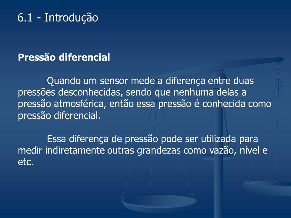 Pressão diferencial Quando um sensor mede a diferença entre duas pressões desconhecidas, sendo que nenhuma delas a pressão atmosférica, então essa pre