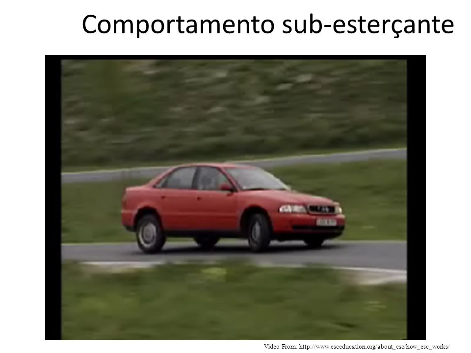 Video From: http://www.esceducation.org/about_esc/how_esc_works/ Comportamento sub-esterçante