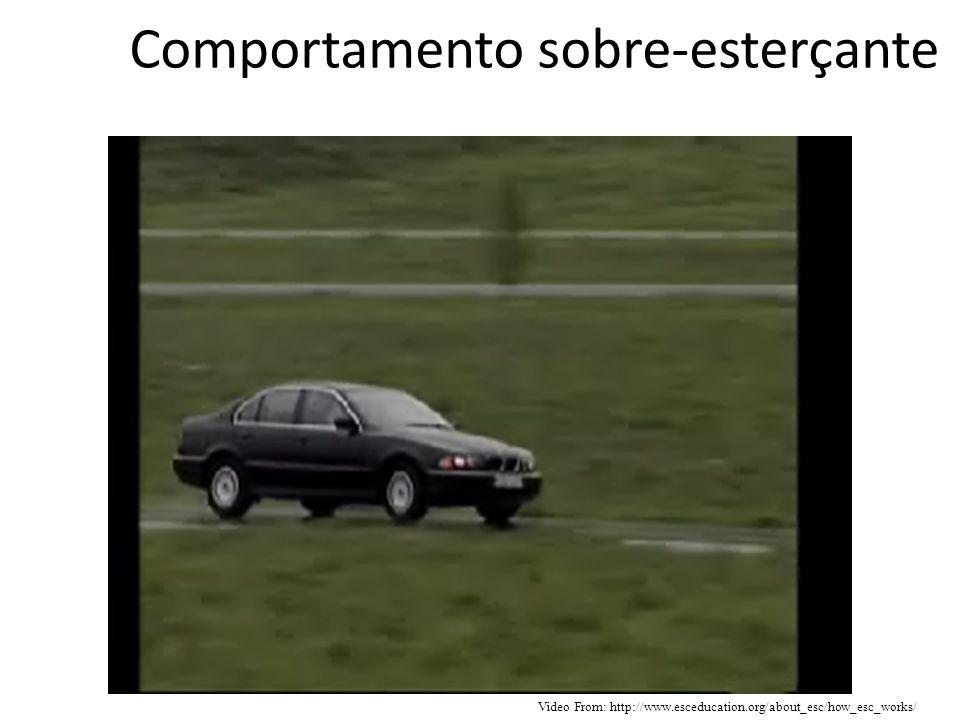 Video From: http://www.esceducation.org/about_esc/how_esc_works/ Comportamento sobre-esterçante