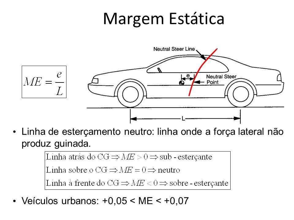 Margem Estática Linha de esterçamento neutro: linha onde a força lateral não produz guinada. Veículos urbanos: +0,05 < ME < +0,07