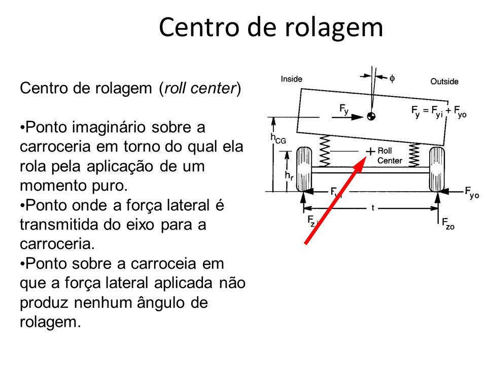 Centro de rolagem Centro de rolagem (roll center) Ponto imaginário sobre a carroceria em torno do qual ela rola pela aplicação de um momento puro. Pon
