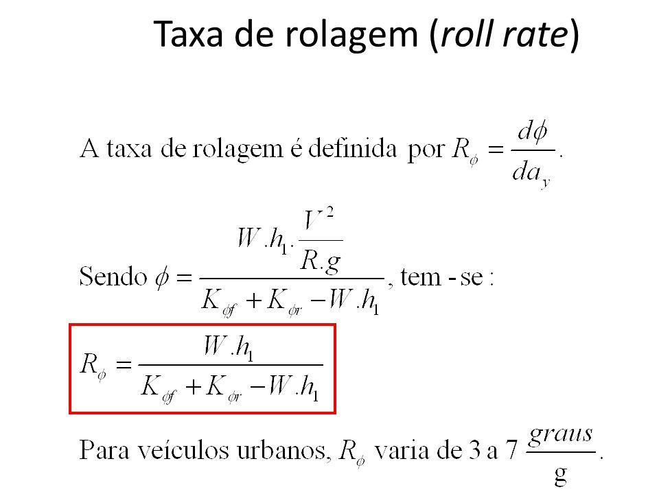Taxa de rolagem (roll rate)