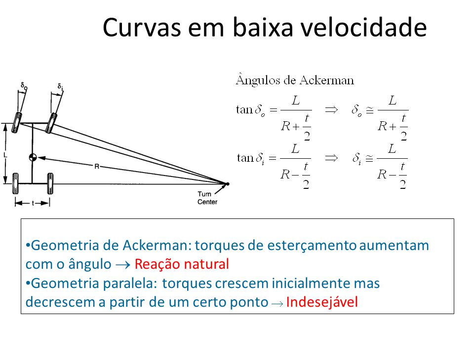 Curvas em baixa velocidade Heavy combination vehicle stability and dynamics http://www.nzta.govt.nz/resources/heavy-learner/heavy-combination-vehicles/index.html