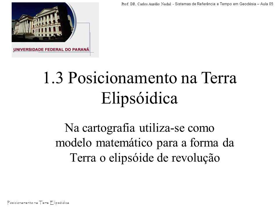 Prof. DR. Carlos Aurélio Nadal - Sistemas de Referência e Tempo em Geodésia – Aula 05 Posicionamento na Terra Elipsóidica 1.3 Posicionamento na Terra