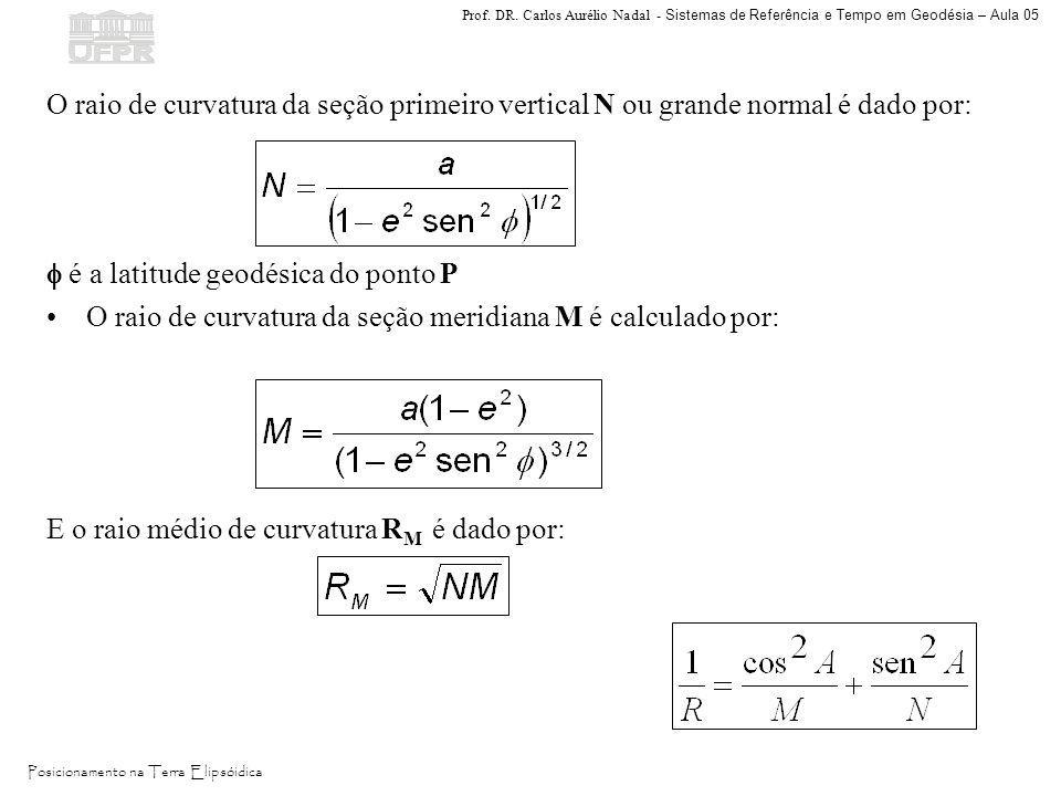 Prof. DR. Carlos Aurélio Nadal - Sistemas de Referência e Tempo em Geodésia – Aula 05 Posicionamento na Terra Elipsóidica O raio de curvatura da seção