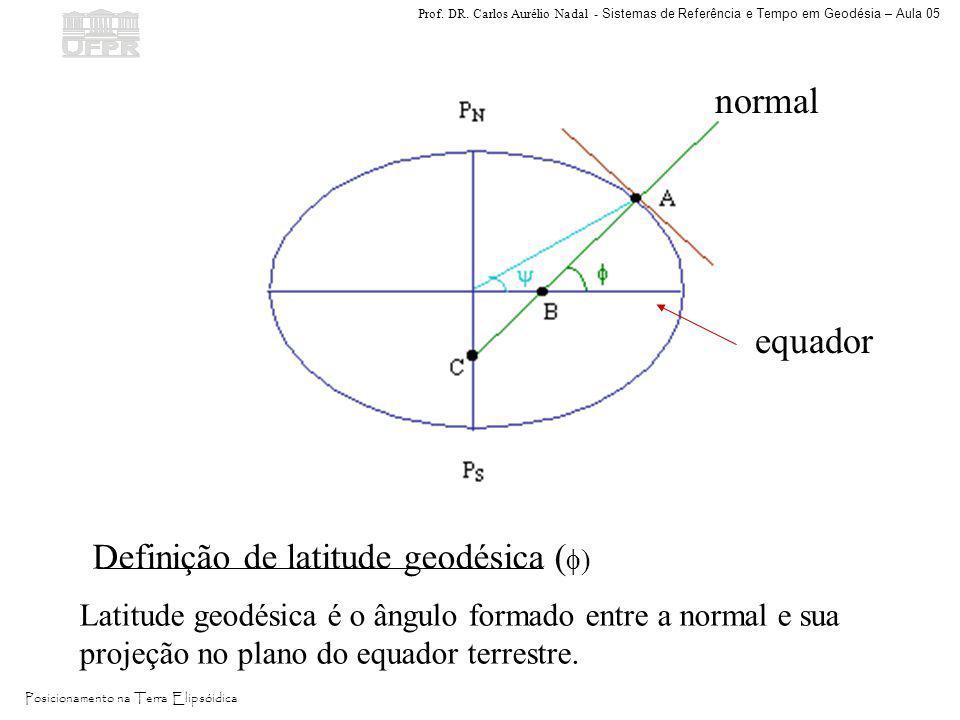 Prof. DR. Carlos Aurélio Nadal - Sistemas de Referência e Tempo em Geodésia – Aula 05 Posicionamento na Terra Elipsóidica Definição de latitude geodés