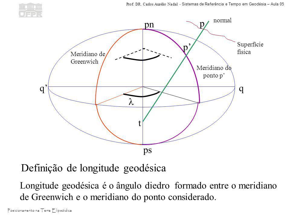Prof. DR. Carlos Aurélio Nadal - Sistemas de Referência e Tempo em Geodésia – Aula 05 Posicionamento na Terra Elipsóidica Definição de longitude geodé