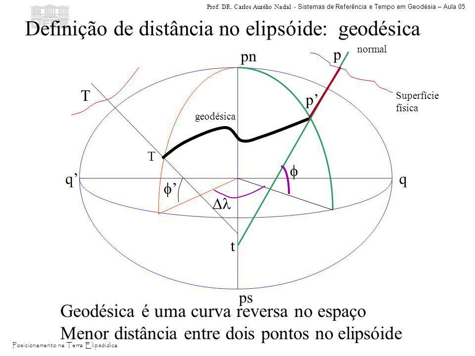 Prof. DR. Carlos Aurélio Nadal - Sistemas de Referência e Tempo em Geodésia – Aula 05 Posicionamento na Terra Elipsóidica Definição de distância no el