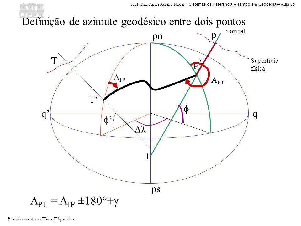 Prof. DR. Carlos Aurélio Nadal - Sistemas de Referência e Tempo em Geodésia – Aula 05 Posicionamento na Terra Elipsóidica Definição de azimute geodési