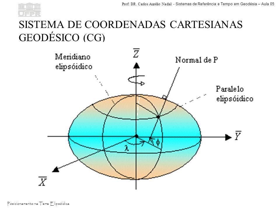 Prof. DR. Carlos Aurélio Nadal - Sistemas de Referência e Tempo em Geodésia – Aula 05 Posicionamento na Terra Elipsóidica SISTEMA DE COORDENADAS CARTE
