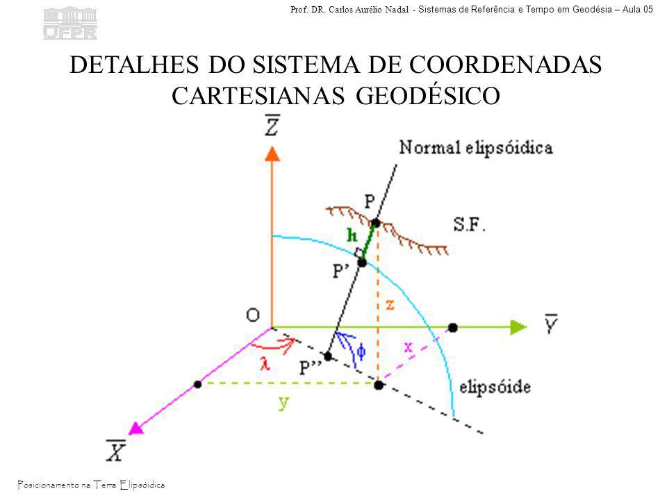 Prof. DR. Carlos Aurélio Nadal - Sistemas de Referência e Tempo em Geodésia – Aula 05 Posicionamento na Terra Elipsóidica DETALHES DO SISTEMA DE COORD