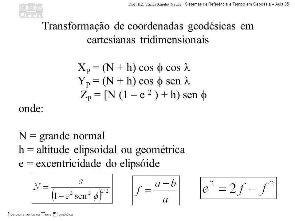 Prof. DR. Carlos Aurélio Nadal - Sistemas de Referência e Tempo em Geodésia – Aula 05 Posicionamento na Terra Elipsóidica Transformação de coordenadas