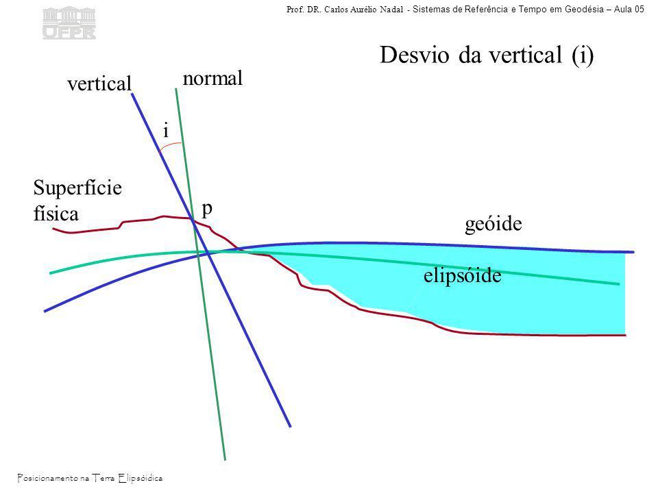Prof. DR. Carlos Aurélio Nadal - Sistemas de Referência e Tempo em Geodésia – Aula 05 Posicionamento na Terra Elipsóidica Desvio da vertical (i) p geó