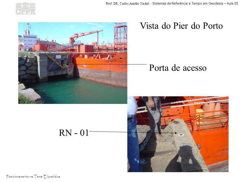 Prof. DR. Carlos Aurélio Nadal - Sistemas de Referência e Tempo em Geodésia – Aula 05 Posicionamento na Terra Elipsóidica Vista do Pier do Porto RN -
