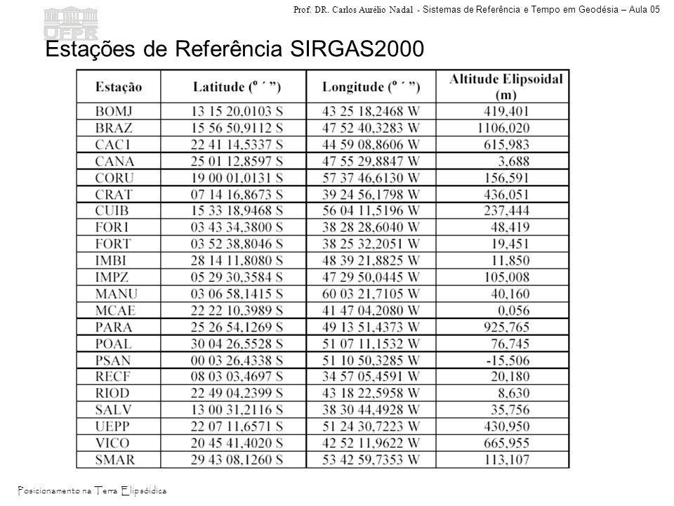 Prof. DR. Carlos Aurélio Nadal - Sistemas de Referência e Tempo em Geodésia – Aula 05 Posicionamento na Terra Elipsóidica Estações de Referência SIRGA