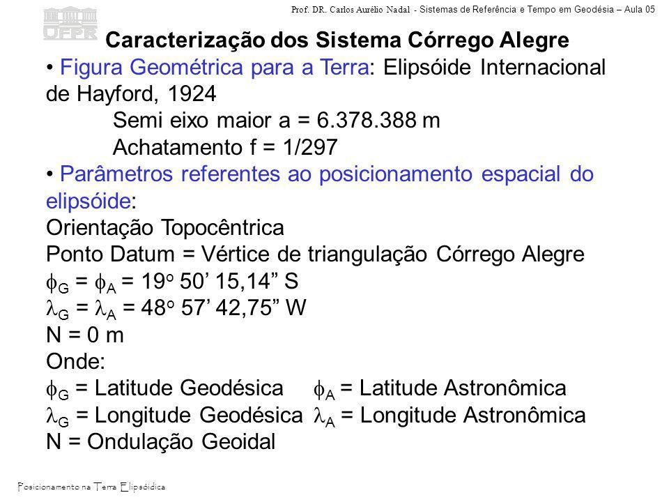 Prof. DR. Carlos Aurélio Nadal - Sistemas de Referência e Tempo em Geodésia – Aula 05 Posicionamento na Terra Elipsóidica Caracterização dos Sistema C