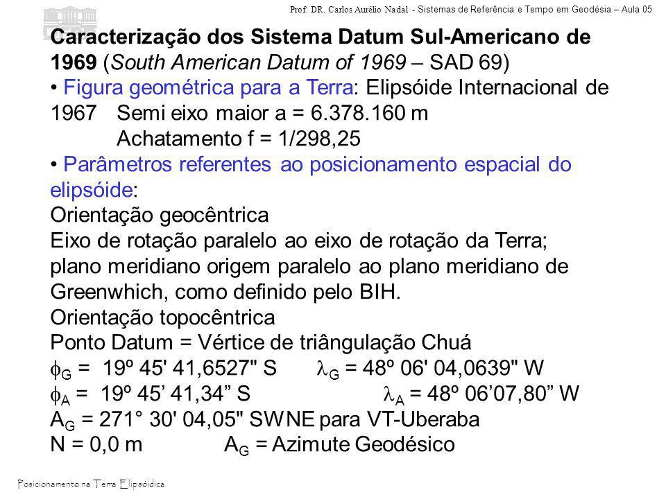 Prof. DR. Carlos Aurélio Nadal - Sistemas de Referência e Tempo em Geodésia – Aula 05 Posicionamento na Terra Elipsóidica Caracterização dos Sistema D