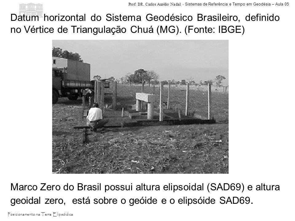 Prof. DR. Carlos Aurélio Nadal - Sistemas de Referência e Tempo em Geodésia – Aula 05 Posicionamento na Terra Elipsóidica Datum horizontal do Sistema