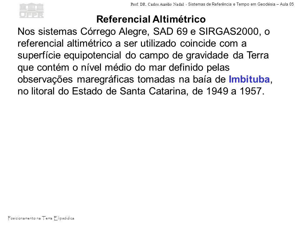 Prof. DR. Carlos Aurélio Nadal - Sistemas de Referência e Tempo em Geodésia – Aula 05 Posicionamento na Terra Elipsóidica Referencial Altimétrico Nos