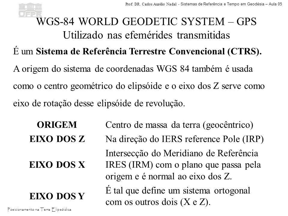 Prof. DR. Carlos Aurélio Nadal - Sistemas de Referência e Tempo em Geodésia – Aula 05 Posicionamento na Terra Elipsóidica É um Sistema de Referência T