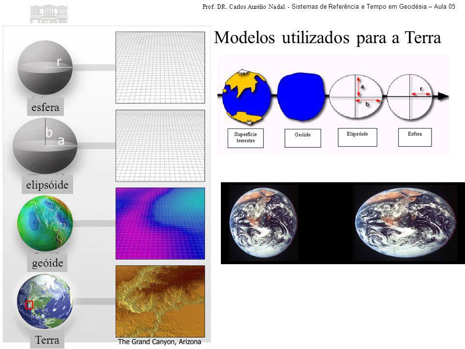 Prof. DR. Carlos Aurélio Nadal - Sistemas de Referência e Tempo em Geodésia – Aula 05 Posicionamento na Terra Elipsóidica esfera elipsóide geóide Terr