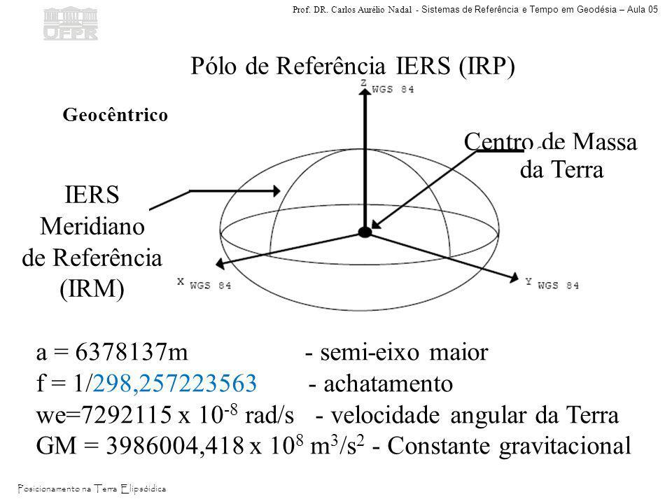 Prof. DR. Carlos Aurélio Nadal - Sistemas de Referência e Tempo em Geodésia – Aula 05 Posicionamento na Terra Elipsóidica a = 6378137m - semi-eixo mai