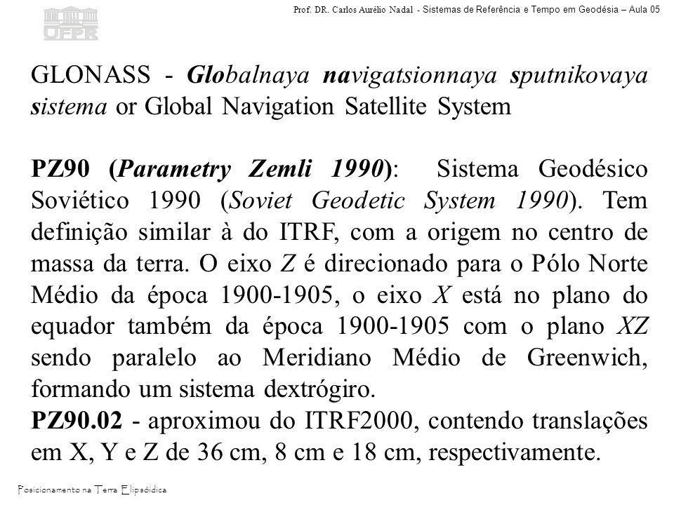Prof. DR. Carlos Aurélio Nadal - Sistemas de Referência e Tempo em Geodésia – Aula 05 Posicionamento na Terra Elipsóidica GLONASS - Globalnaya navigat