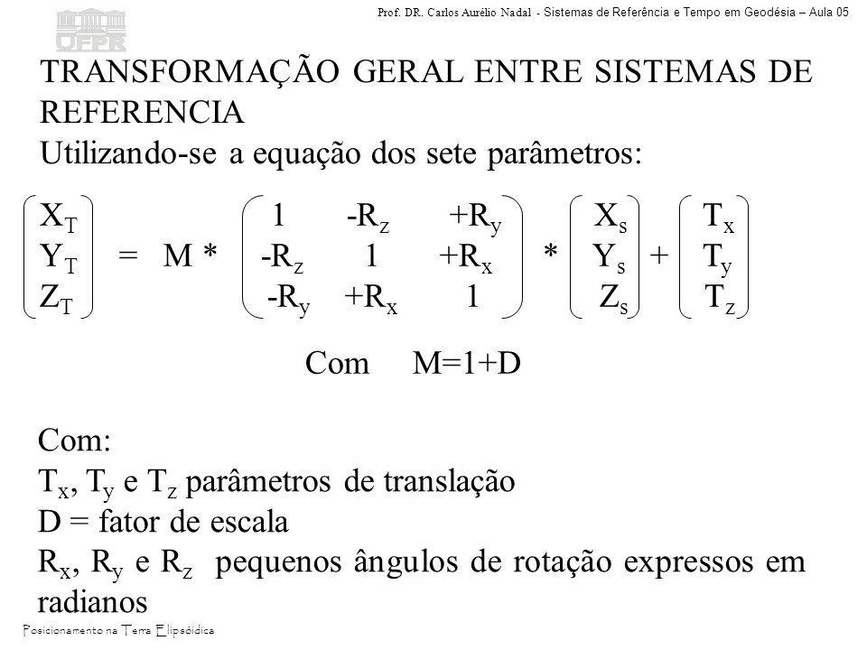 Prof. DR. Carlos Aurélio Nadal - Sistemas de Referência e Tempo em Geodésia – Aula 05 Posicionamento na Terra Elipsóidica TRANSFORMAÇÃO GERAL ENTRE SI