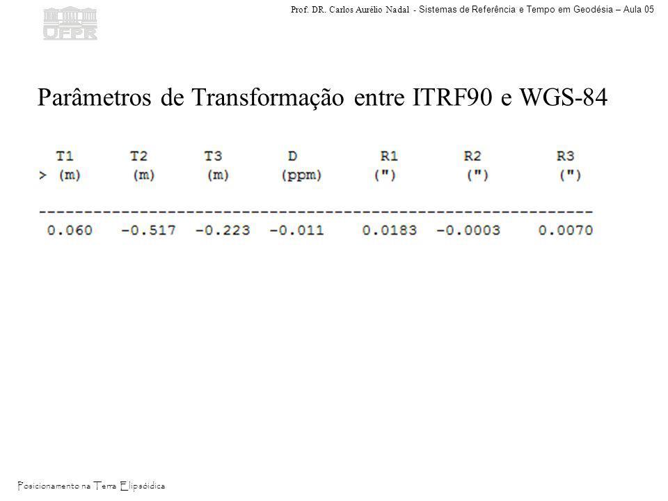 Prof. DR. Carlos Aurélio Nadal - Sistemas de Referência e Tempo em Geodésia – Aula 05 Posicionamento na Terra Elipsóidica Parâmetros de Transformação