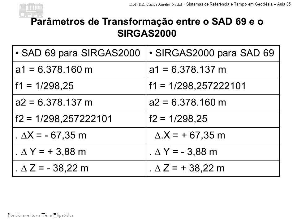 Prof. DR. Carlos Aurélio Nadal - Sistemas de Referência e Tempo em Geodésia – Aula 05 Posicionamento na Terra Elipsóidica SAD 69 para SIRGAS2000 SIRGA
