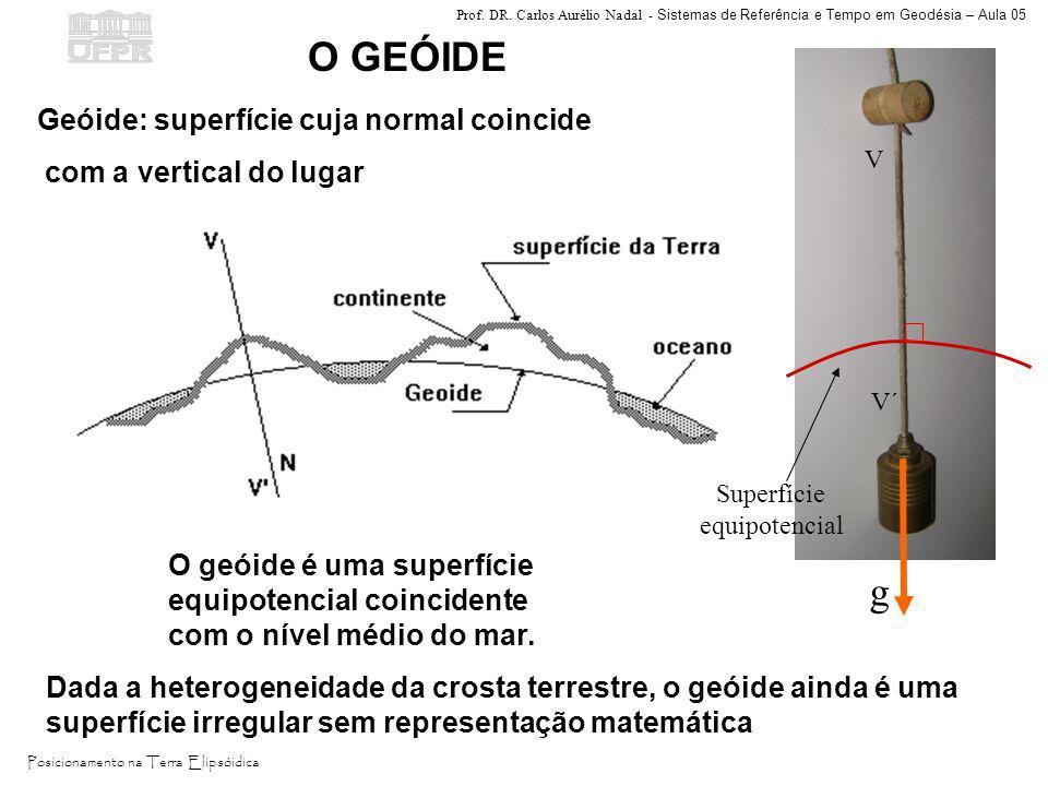 Prof. DR. Carlos Aurélio Nadal - Sistemas de Referência e Tempo em Geodésia – Aula 05 Posicionamento na Terra Elipsóidica O GEÓIDE Geóide: superfície
