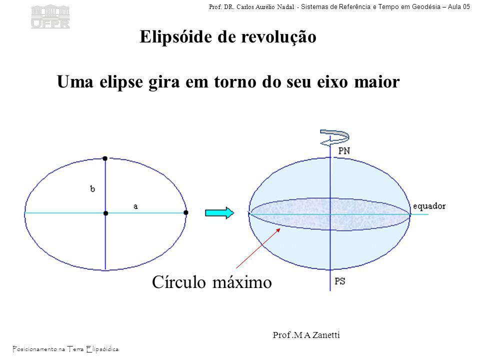 Prof. DR. Carlos Aurélio Nadal - Sistemas de Referência e Tempo em Geodésia – Aula 05 Posicionamento na Terra Elipsóidica Elipsóide de revolução Uma e