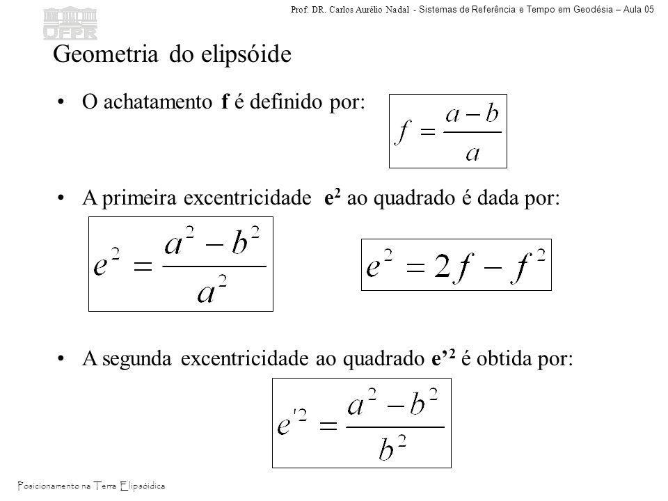 Prof. DR. Carlos Aurélio Nadal - Sistemas de Referência e Tempo em Geodésia – Aula 05 Posicionamento na Terra Elipsóidica Geometria do elipsóide O ach