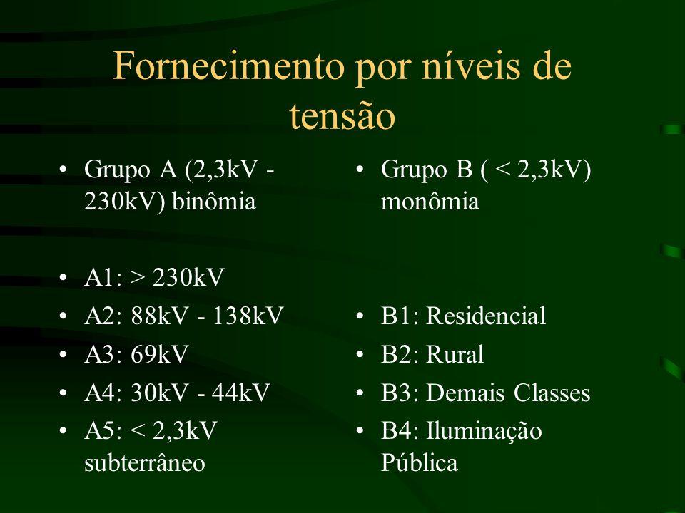 Fornecimento por níveis de tensão Grupo A (2,3kV - 230kV) binômia A1: > 230kV A2: 88kV - 138kV A3: 69kV A4: 30kV - 44kV A5: < 2,3kV subterrâneo Grupo B ( < 2,3kV) monômia B1: Residencial B2: Rural B3: Demais Classes B4: Iluminação Pública