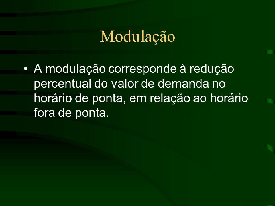 Modulação A modulação corresponde à redução percentual do valor de demanda no horário de ponta, em relação ao horário fora de ponta.