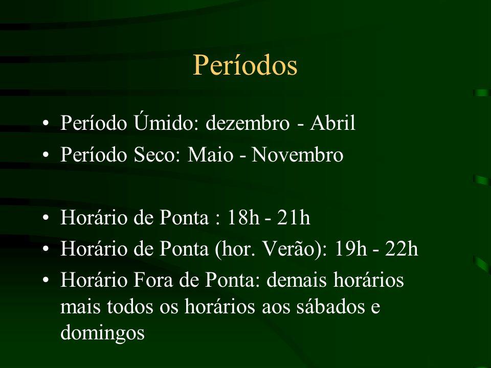 Períodos Período Úmido: dezembro - Abril Período Seco: Maio - Novembro Horário de Ponta : 18h - 21h Horário de Ponta (hor.