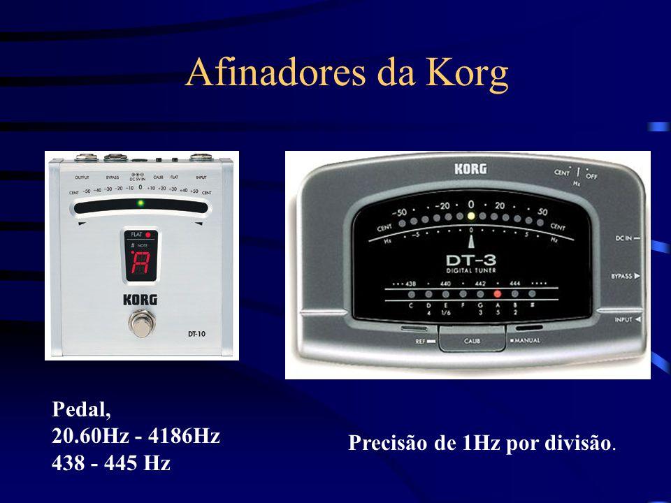 Afinadores da Korg Precisão de 1Hz por divisão. Pedal, 20.60Hz - 4186Hz 438 - 445 Hz