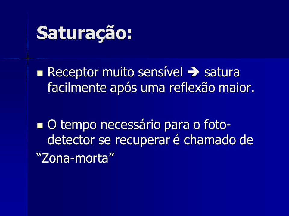 Saturação: Receptor muito sensível satura facilmente após uma reflexão maior. Receptor muito sensível satura facilmente após uma reflexão maior. O tem