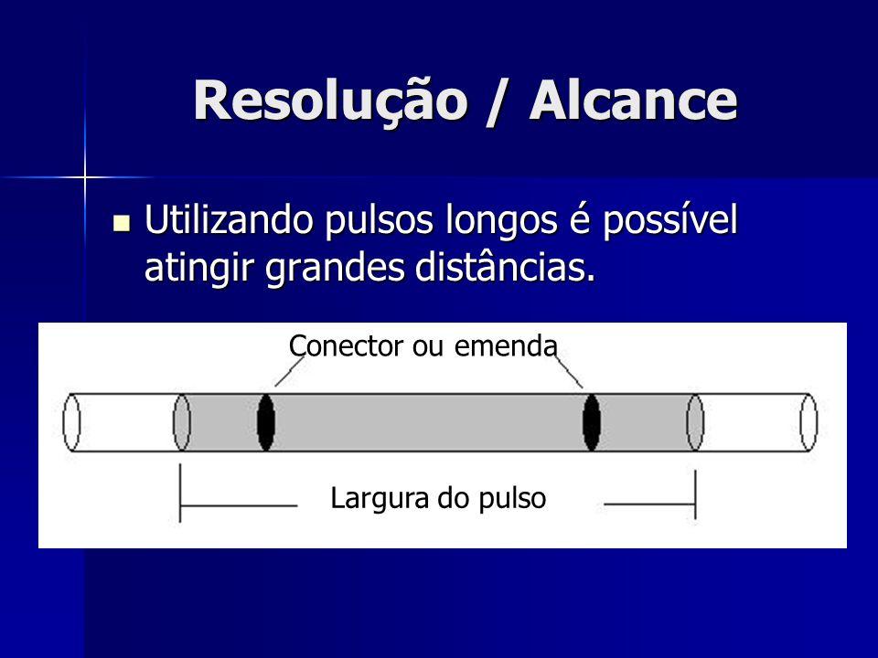 Resolução / Alcance Utilizando pulsos longos é possível atingir grandes distâncias. Utilizando pulsos longos é possível atingir grandes distâncias. Co