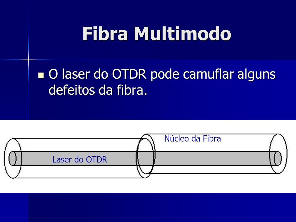 Fibra Multimodo O laser do OTDR pode camuflar alguns defeitos da fibra. O laser do OTDR pode camuflar alguns defeitos da fibra. Laser do OTDR Núcleo d