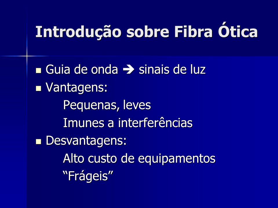 Introdução sobre Fibra Ótica Guia de onda sinais de luz Guia de onda sinais de luz Vantagens: Vantagens: Pequenas, leves Imunes a interferências Desva