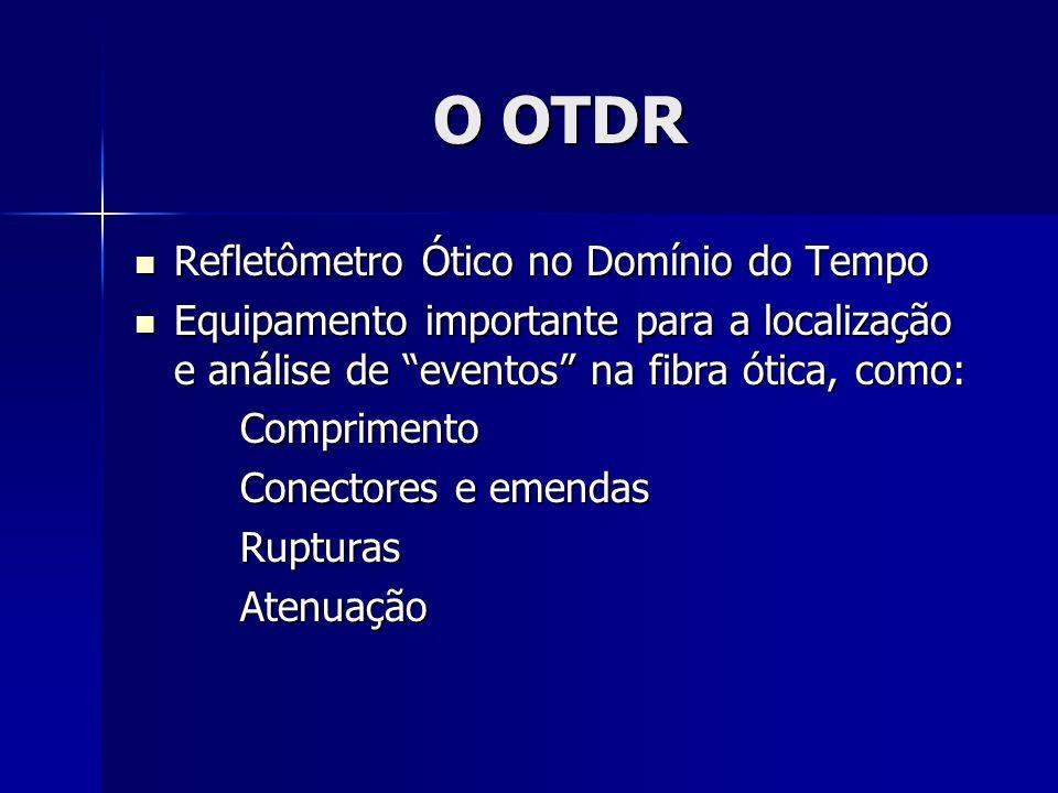 O OTDR Refletômetro Ótico no Domínio do Tempo Refletômetro Ótico no Domínio do Tempo Equipamento importante para a localização e análise de eventos na