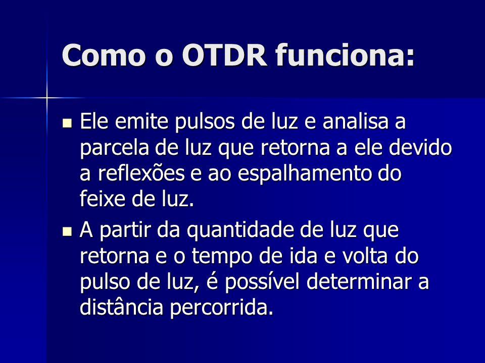 Como o OTDR funciona: Ele emite pulsos de luz e analisa a parcela de luz que retorna a ele devido a reflexões e ao espalhamento do feixe de luz. Ele e
