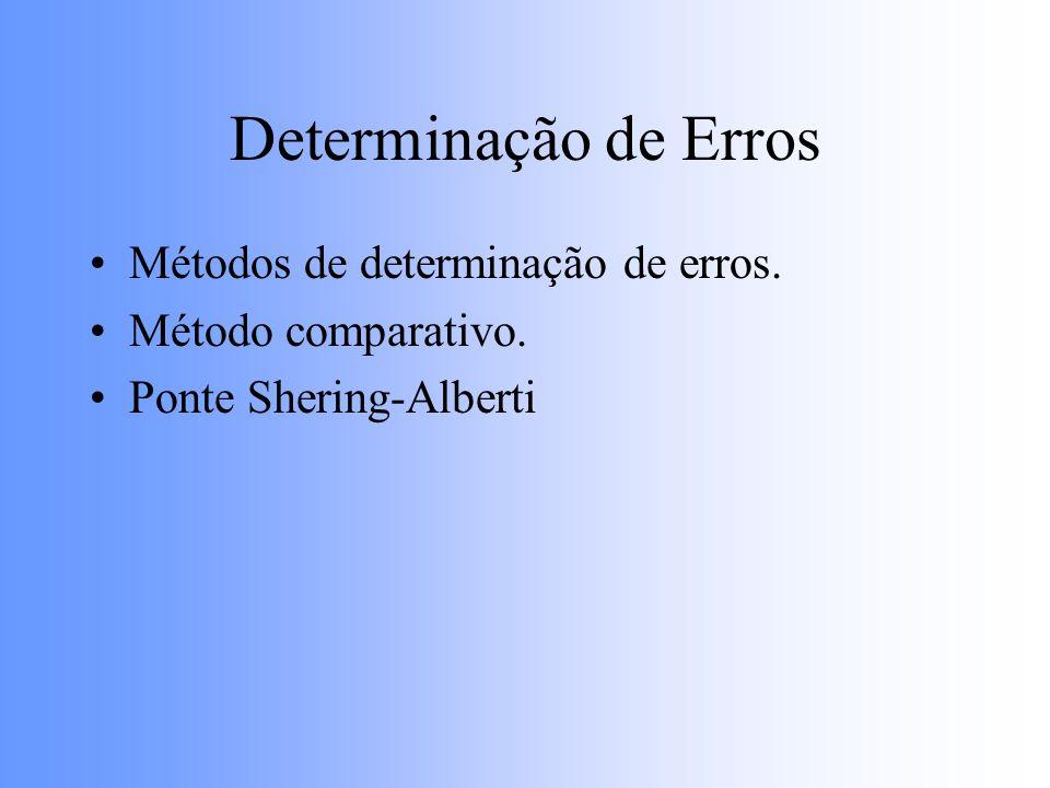 Determinação de Erros Métodos de determinação de erros. Método comparativo. Ponte Shering-Alberti