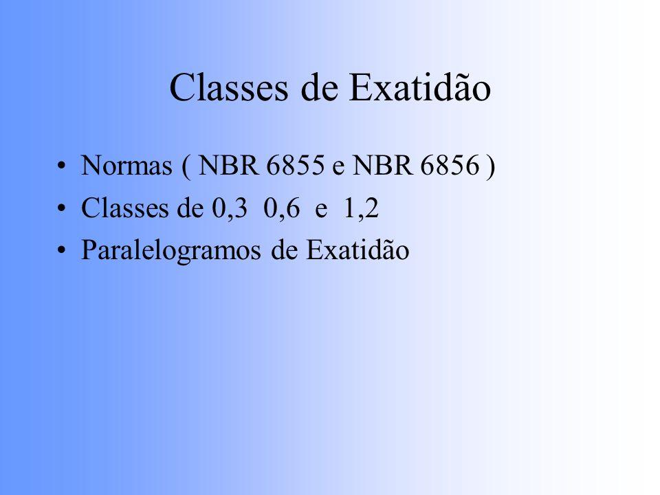 Classes de Exatidão Normas ( NBR 6855 e NBR 6856 ) Classes de 0,3 0,6 e 1,2 Paralelogramos de Exatidão