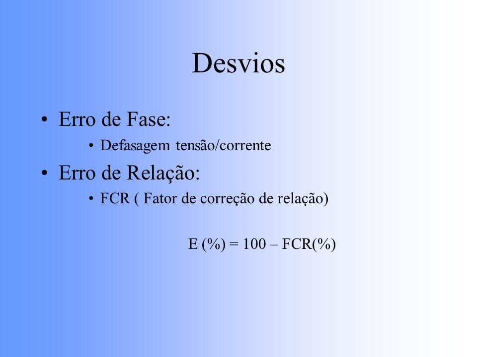 Desvios Erro de Fase: Defasagem tensão/corrente Erro de Relação: FCR ( Fator de correção de relação) E (%) = 100 – FCR(%)