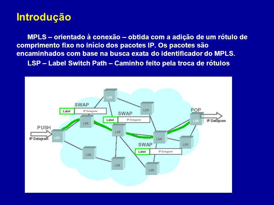 Introdução MPLS – orientado à conexão – obtida com a adição de um rótulo de comprimento fixo no início dos pacotes IP. Os pacotes são encaminhados com
