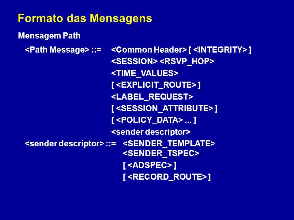Formato das Mensagens Mensagem Path ::= [ ] [ ] [ ] [... ] ::= [ ]
